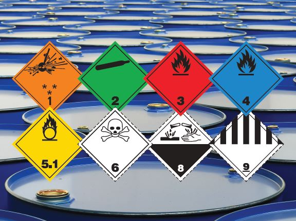 Dangerous goods expedition - a core activity of Red Star Forwarding